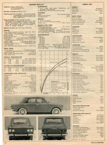 Datsun 411 Sedan Road Test – Car and Driver, 1967