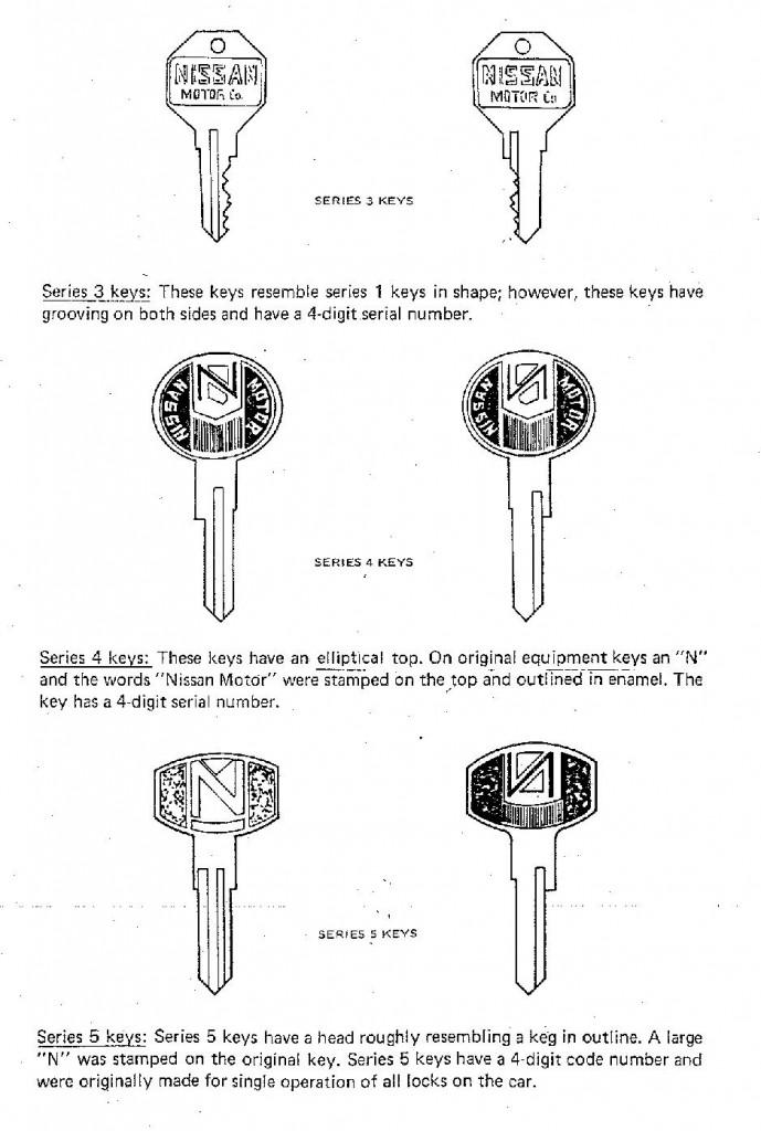 1970 240z fuse box pathfinder fuse box wiring diagram