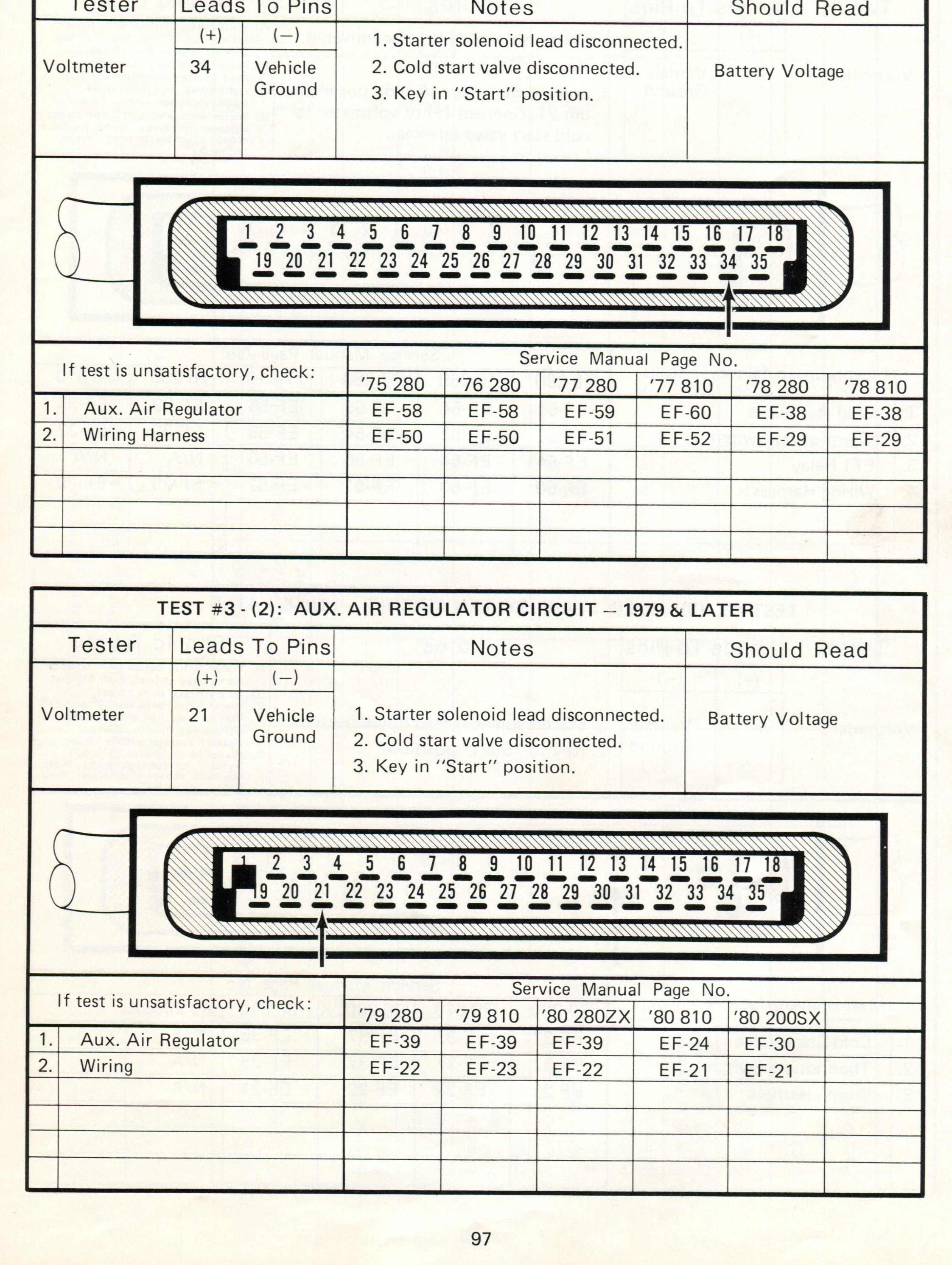 1978 280z Fuse Box All Kind Of Wiring Diagrams 1975 Diagram Datsun 1989 Buick Reatta Elsalvadorla Nissan