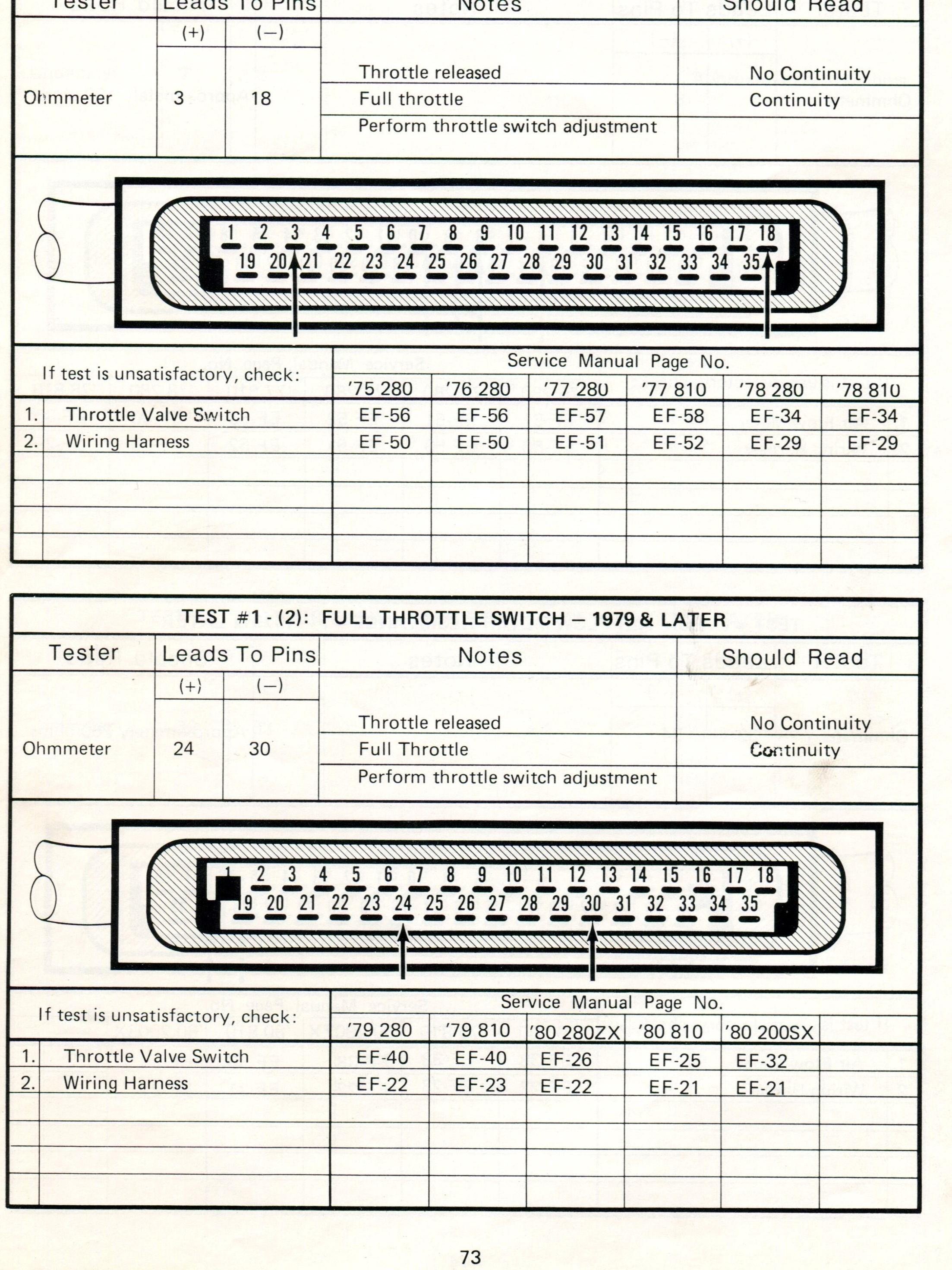 on datsun 280z fuel injector wiring diagram