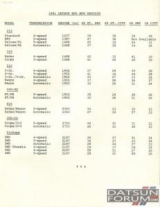 1981_datsun_press_029
