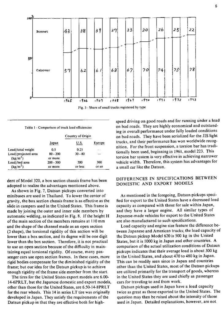 Datsun_Pickups_manufacturing-page-006