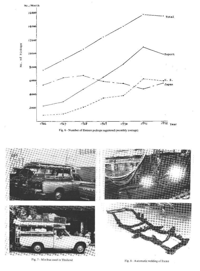 Datsun_Pickups_manufacturing-page-007