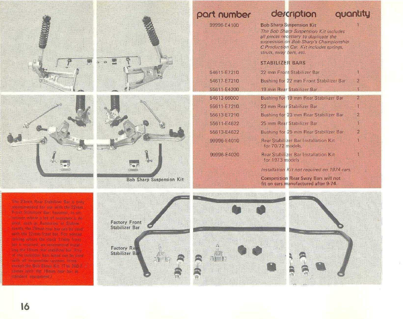 Datsun Competition Parts Catalog 1976