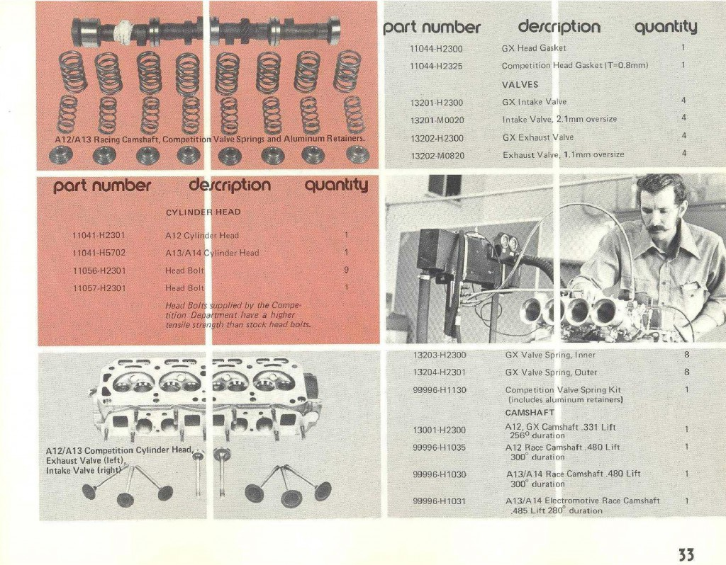 Datsun-Competition-Parts-page-034