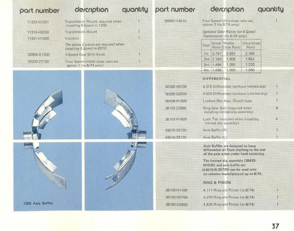 Datsun-Competition-Parts-page-038