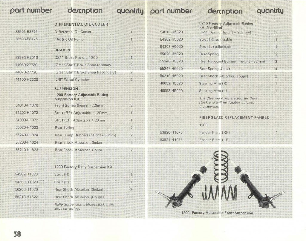 Datsun-Competition-Parts-page-039