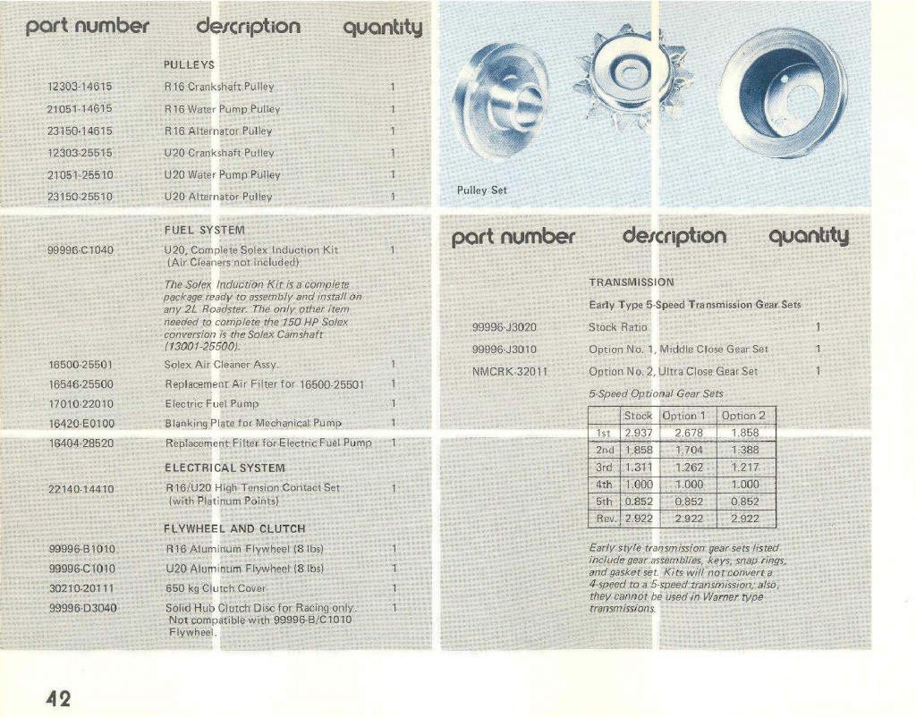 Datsun-Competition-Parts-page-043