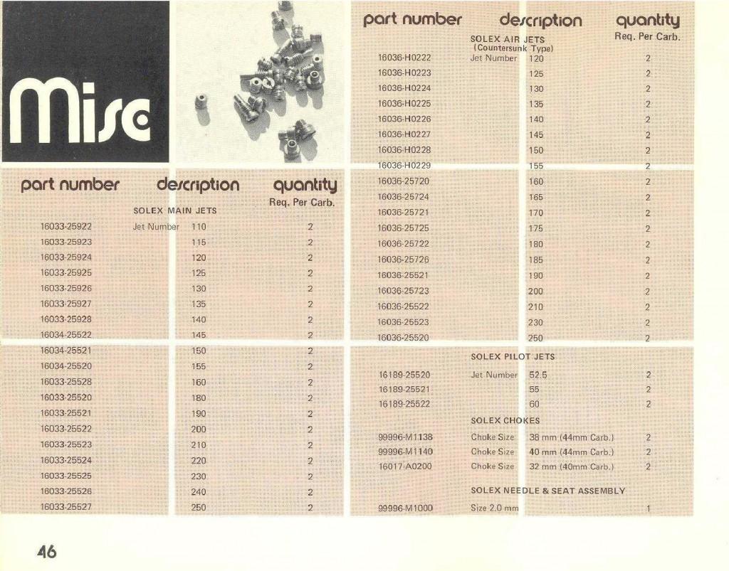 Datsun-Competition-Parts-page-047